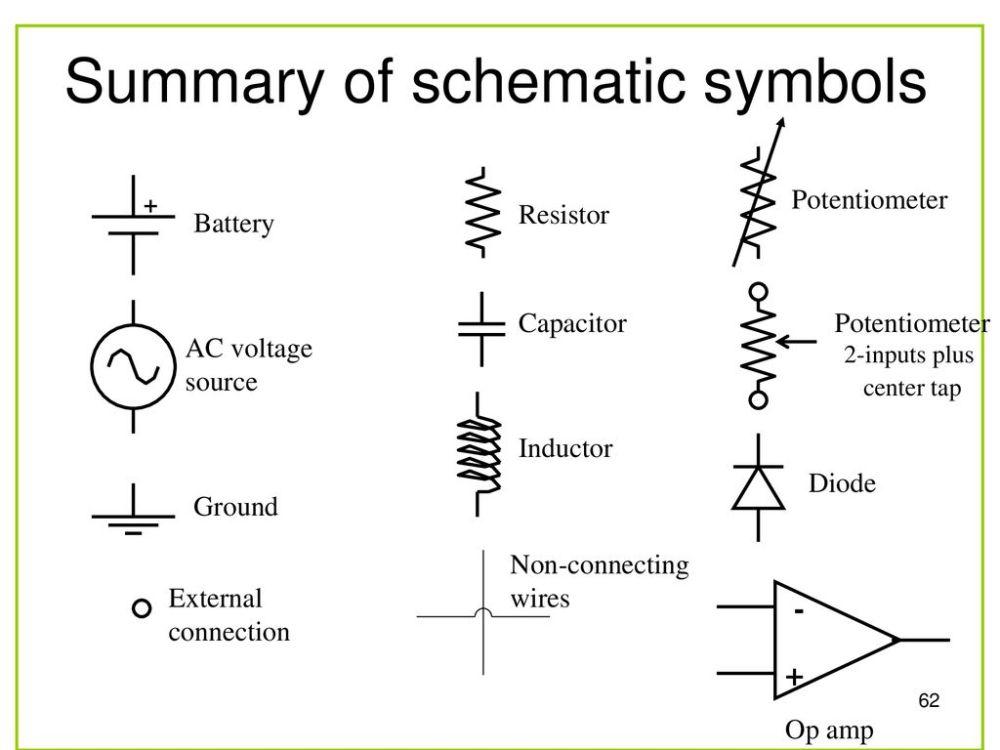 medium resolution of summary of schematic symbols