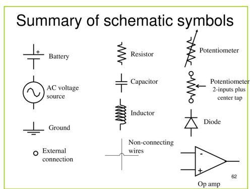 small resolution of summary of schematic symbols