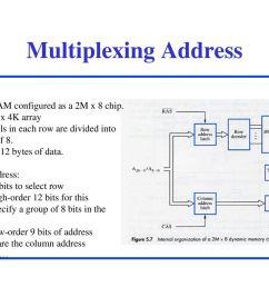 multiplexing address 16 mbit dram configured as a 2m x 8 chip  [ 1024 x 768 Pixel ]