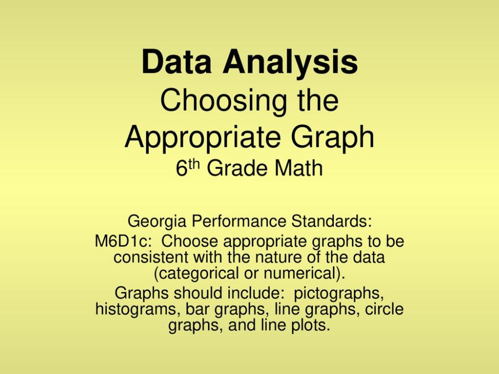 medium resolution of Data 6th Grade Bar Graph - Free Table Bar Chart