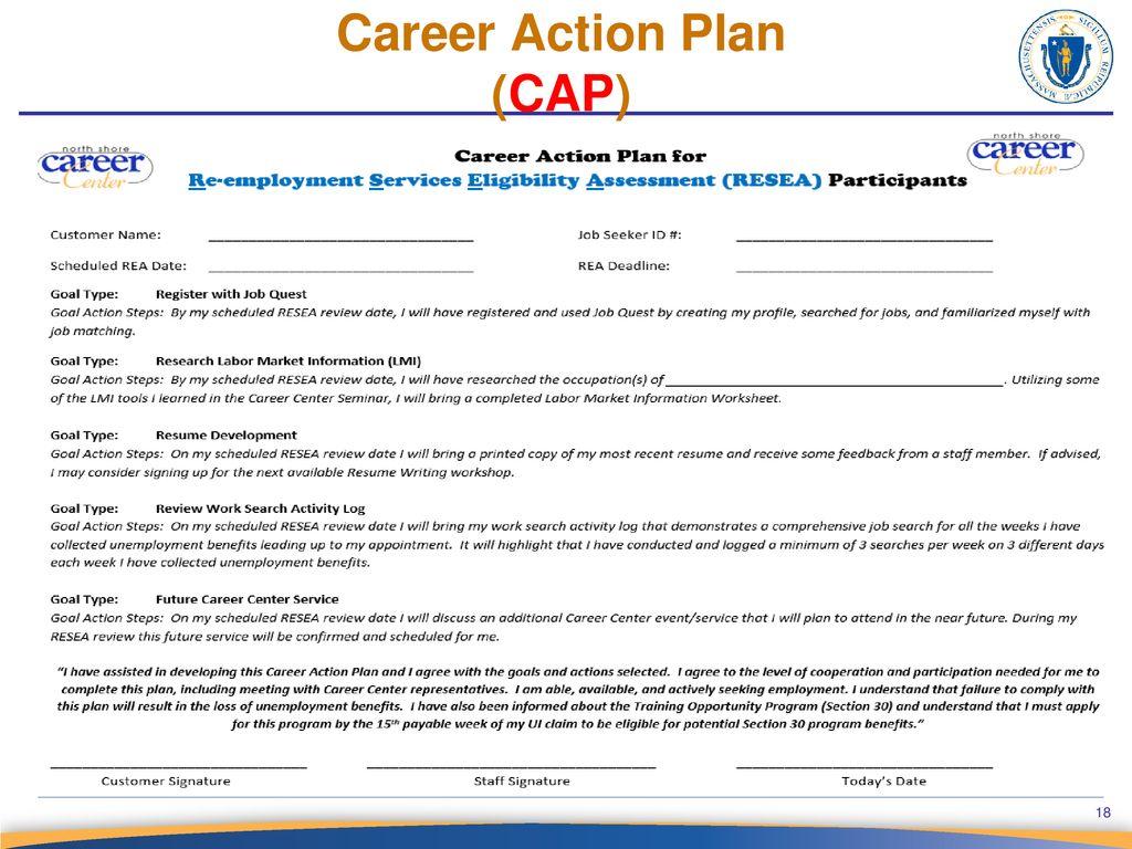 Unemployment Worksheet Activity Log