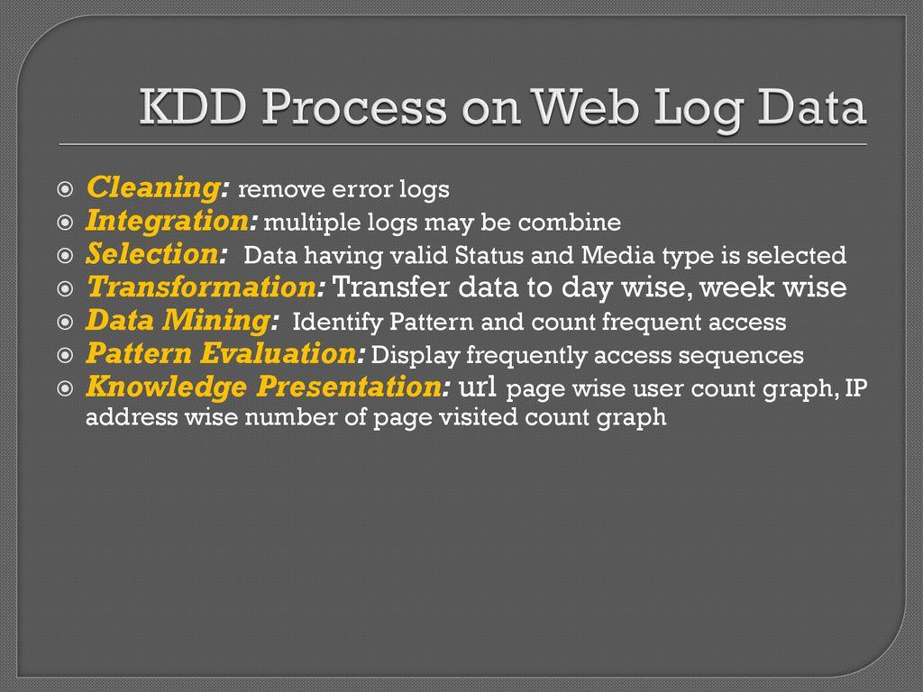 Web Log Data Mining