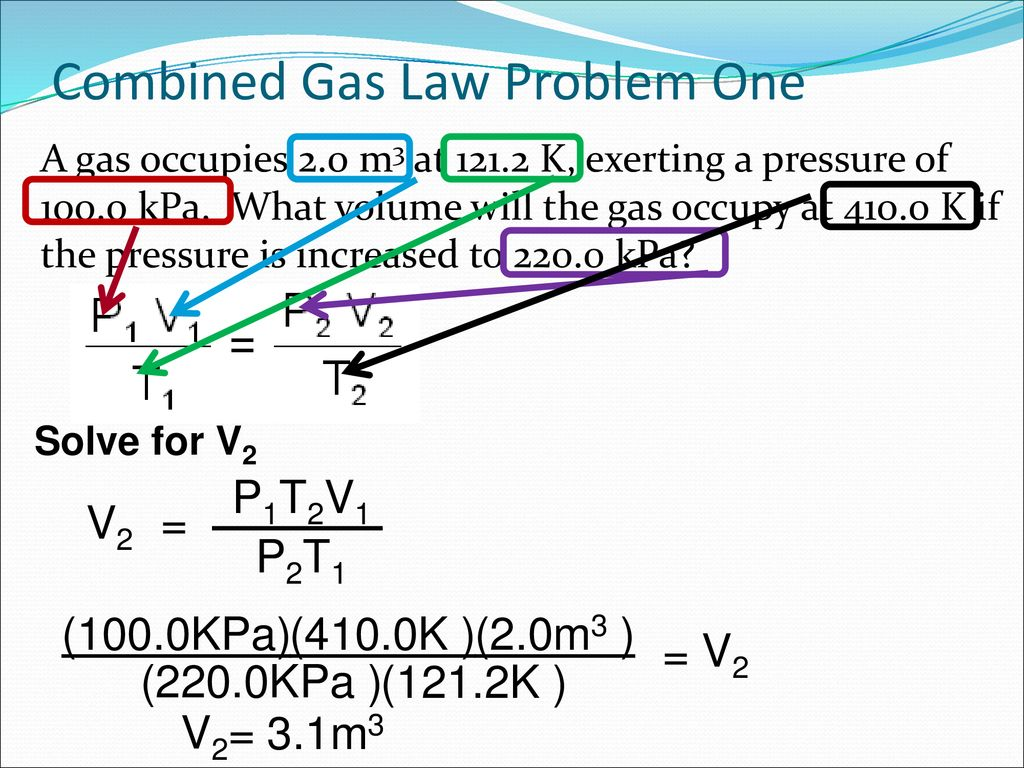 hight resolution of combined gas law problem one