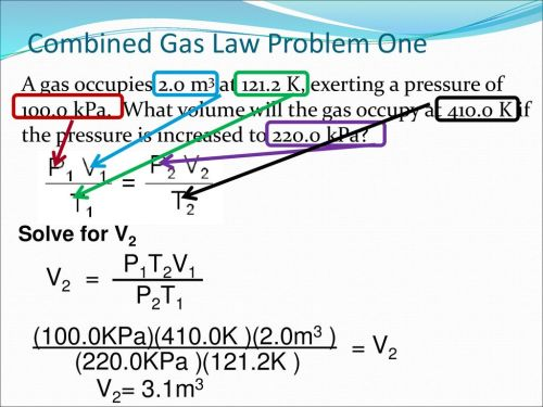 small resolution of combined gas law problem one