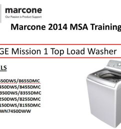 ge mission 1 top load washer [ 1024 x 768 Pixel ]