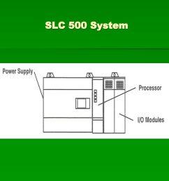 4 slc 500 system [ 1024 x 768 Pixel ]