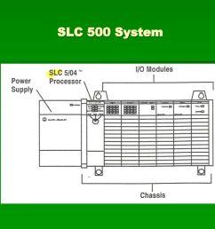 6 slc 500 system [ 1024 x 768 Pixel ]