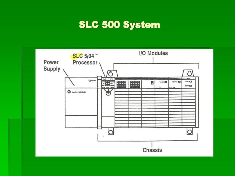 medium resolution of 6 slc 500 system