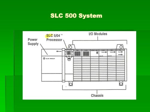 small resolution of 6 slc 500 system
