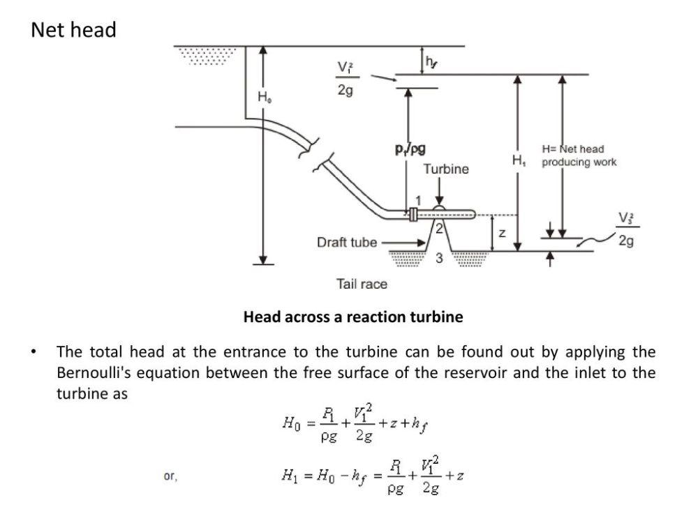 medium resolution of net head head across a reaction turbine