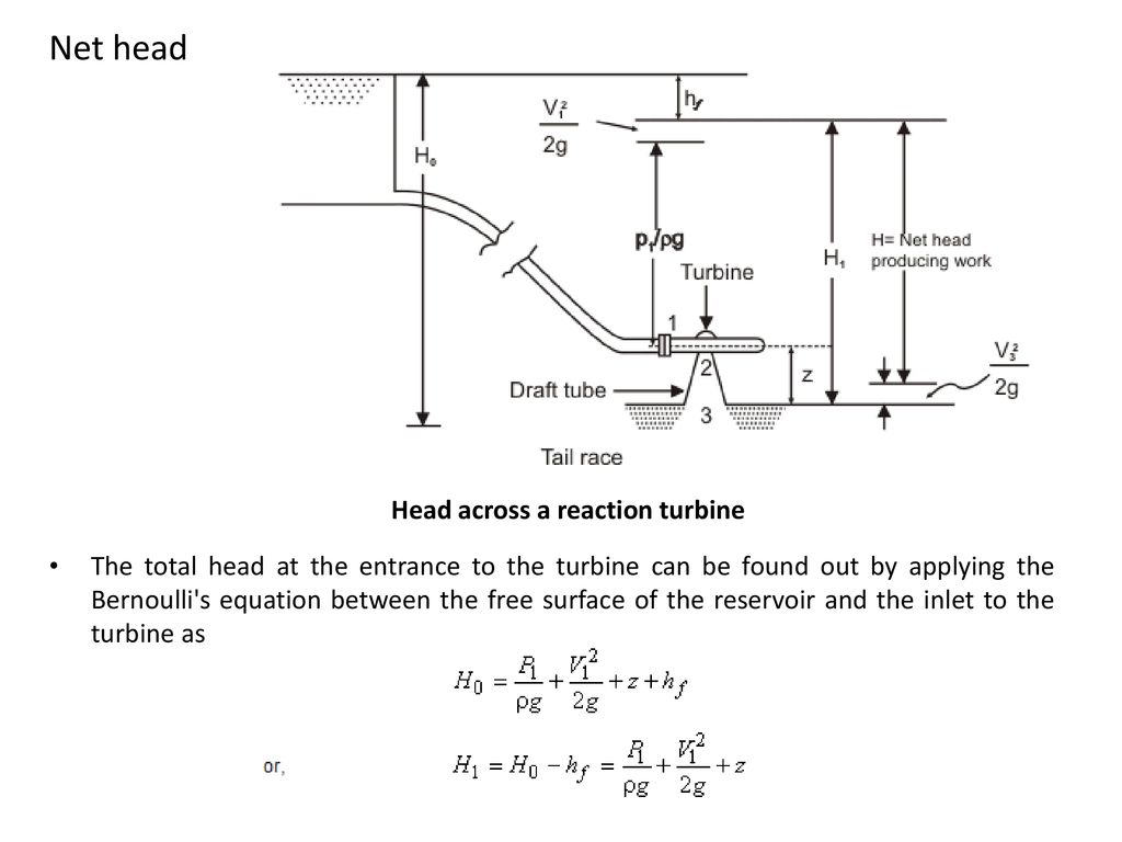 hight resolution of net head head across a reaction turbine