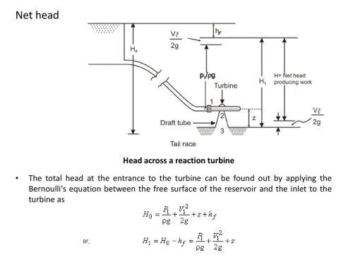 small resolution of net head head across a reaction turbine