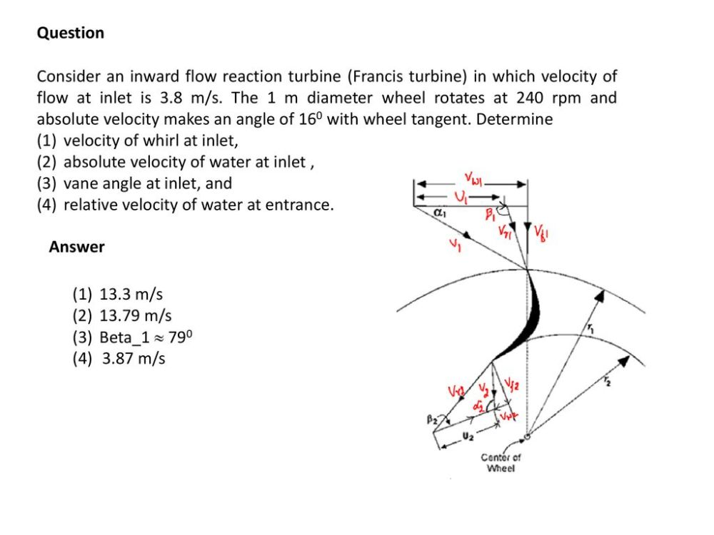 medium resolution of 68 question consider an inward flow reaction turbine francis turbine in which velocity