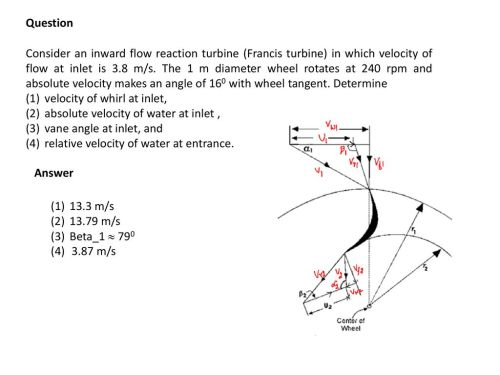 small resolution of 68 question consider an inward flow reaction turbine francis turbine in which velocity