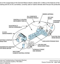 1 figure 39 1 view of the components of the general motors electric vehicle ev 1 many of the features of this vehicle such as regenerative braking and  [ 1024 x 768 Pixel ]