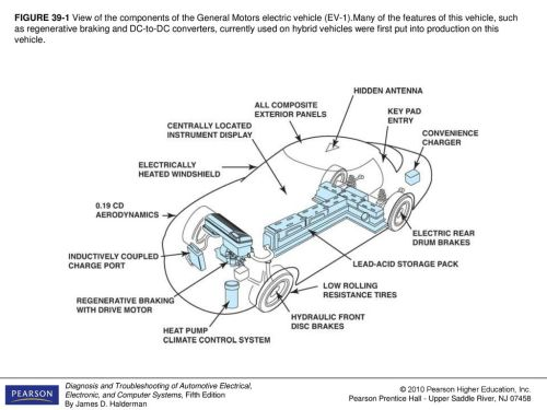 small resolution of 1 figure 39 1 view of the components of the general motors electric vehicle ev 1 many of the features of this vehicle such as regenerative braking and