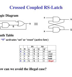 15 crossed coupled rs latch logic diagram truth table  [ 1024 x 768 Pixel ]