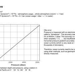 4 pressure  [ 1024 x 768 Pixel ]