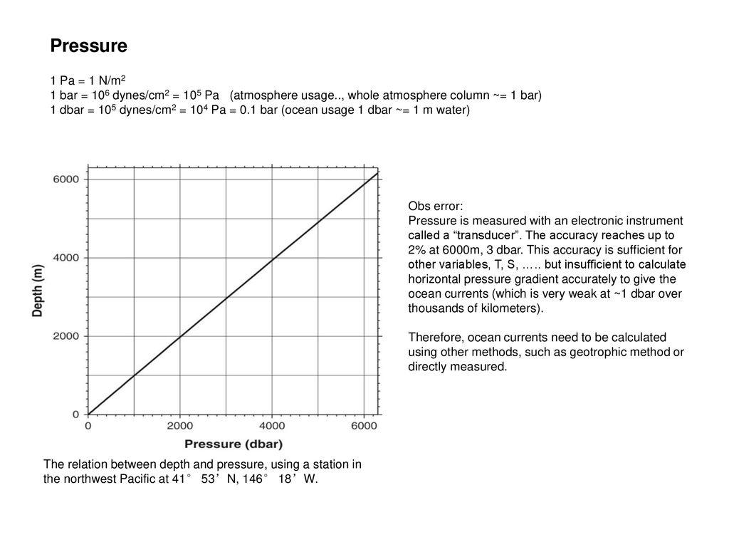 hight resolution of 4 pressure