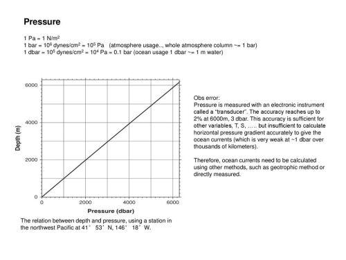 small resolution of 4 pressure