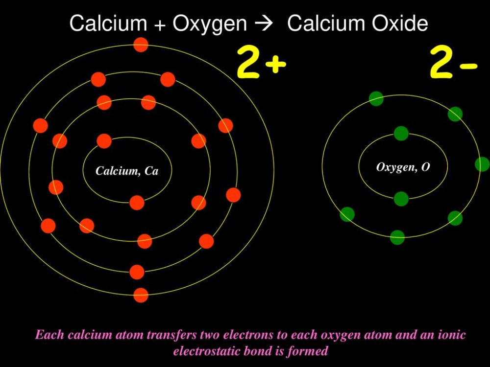 medium resolution of calcium oxygen calcium oxide