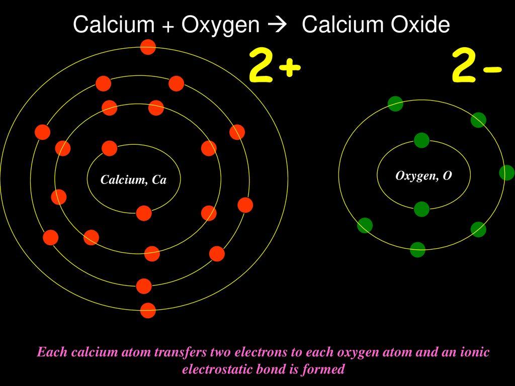 hight resolution of calcium oxygen calcium oxide