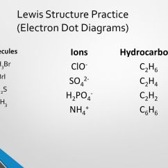 Electron Dot Diagram For Ph3 7 Way Trailer Plug Wiring Gmc Lewis Www Topsimages Com Structure Practice Diagrams Jpg 1024x768