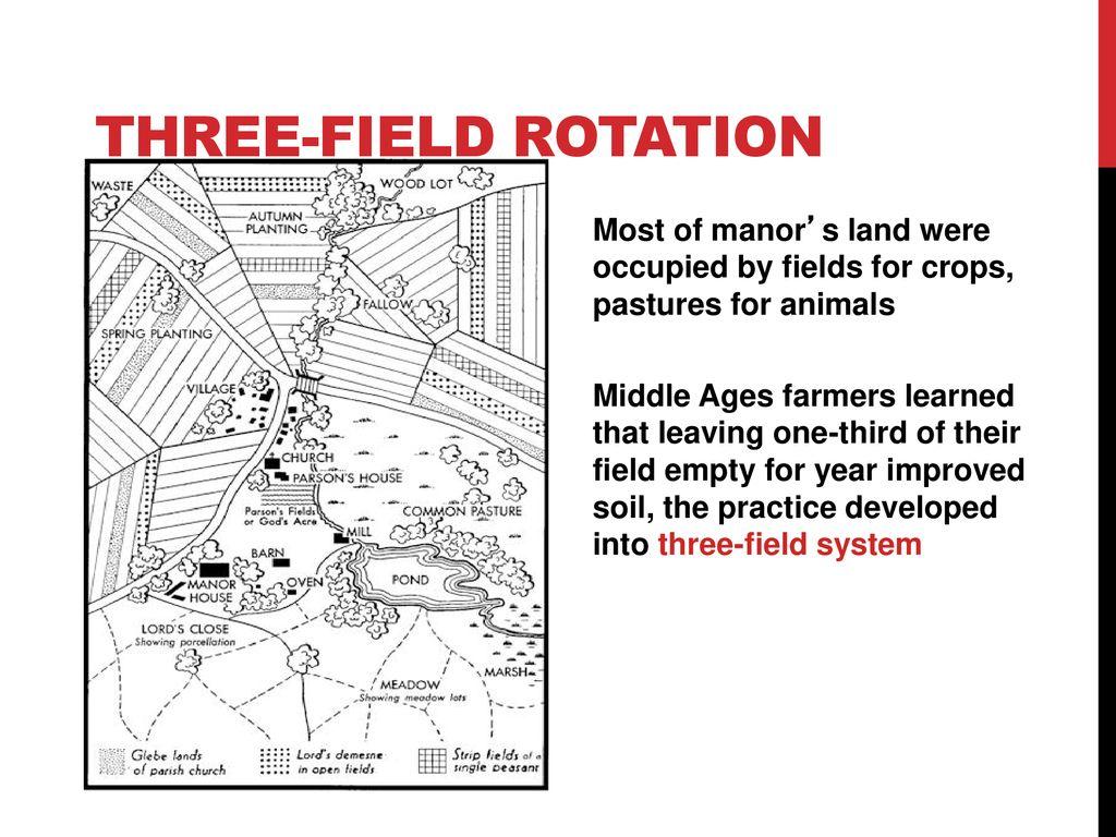 hight resolution of 13 three field