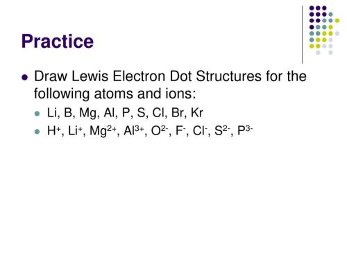 small resolution of practice draw lewis electron dot structures for the following atoms and ions li b