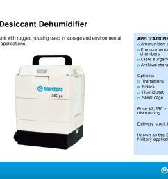 mg90 desiccant dehumidifier [ 1024 x 768 Pixel ]