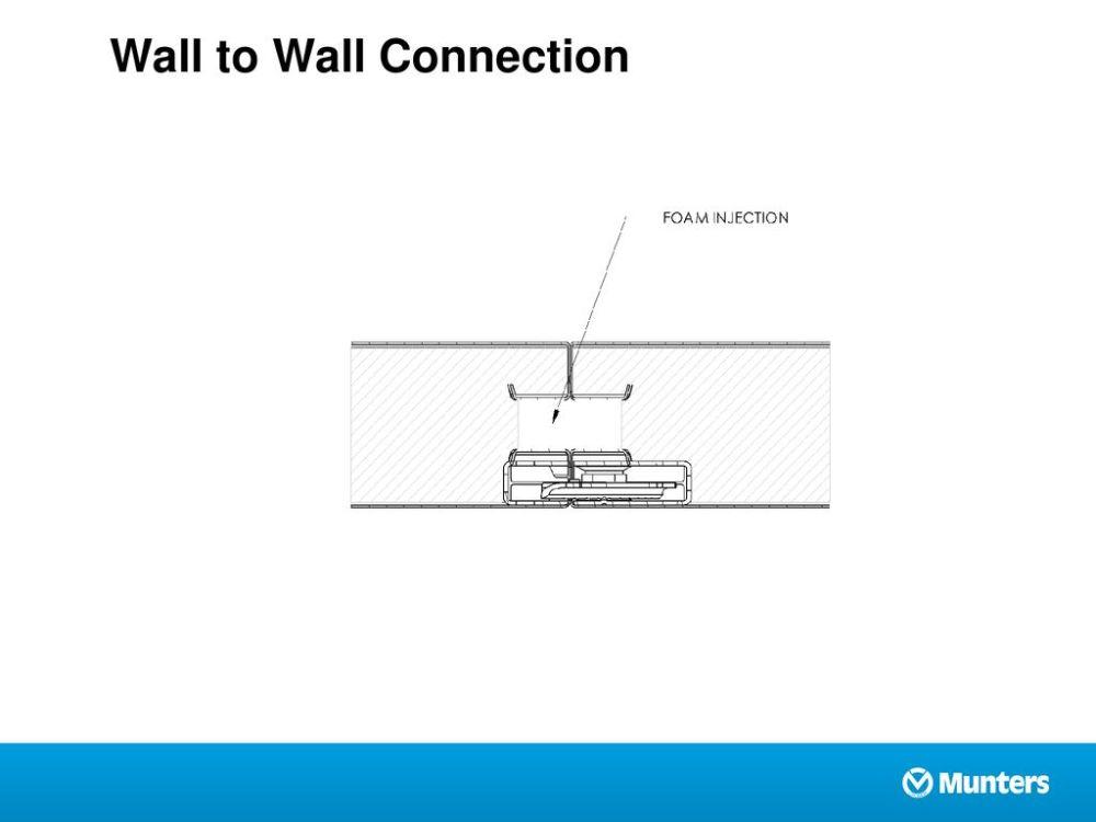 medium resolution of munters mg 90 wiring diagram schema wiring diagram database munters mg 90 wiring diagram