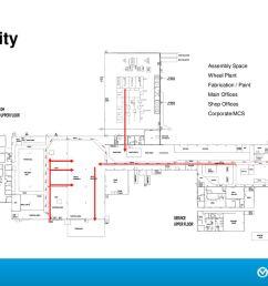 munters mg 90 wiring diagram [ 1024 x 768 Pixel ]