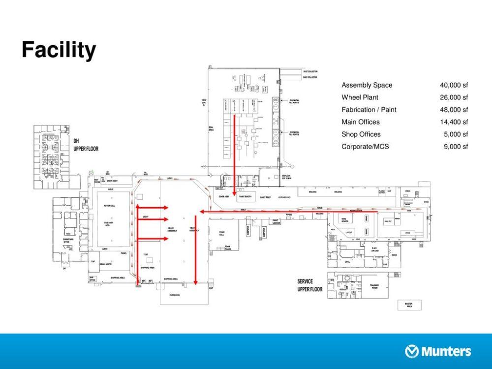medium resolution of munters mg 90 wiring diagram