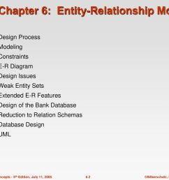 chapter 6 entity relationship model [ 1024 x 768 Pixel ]