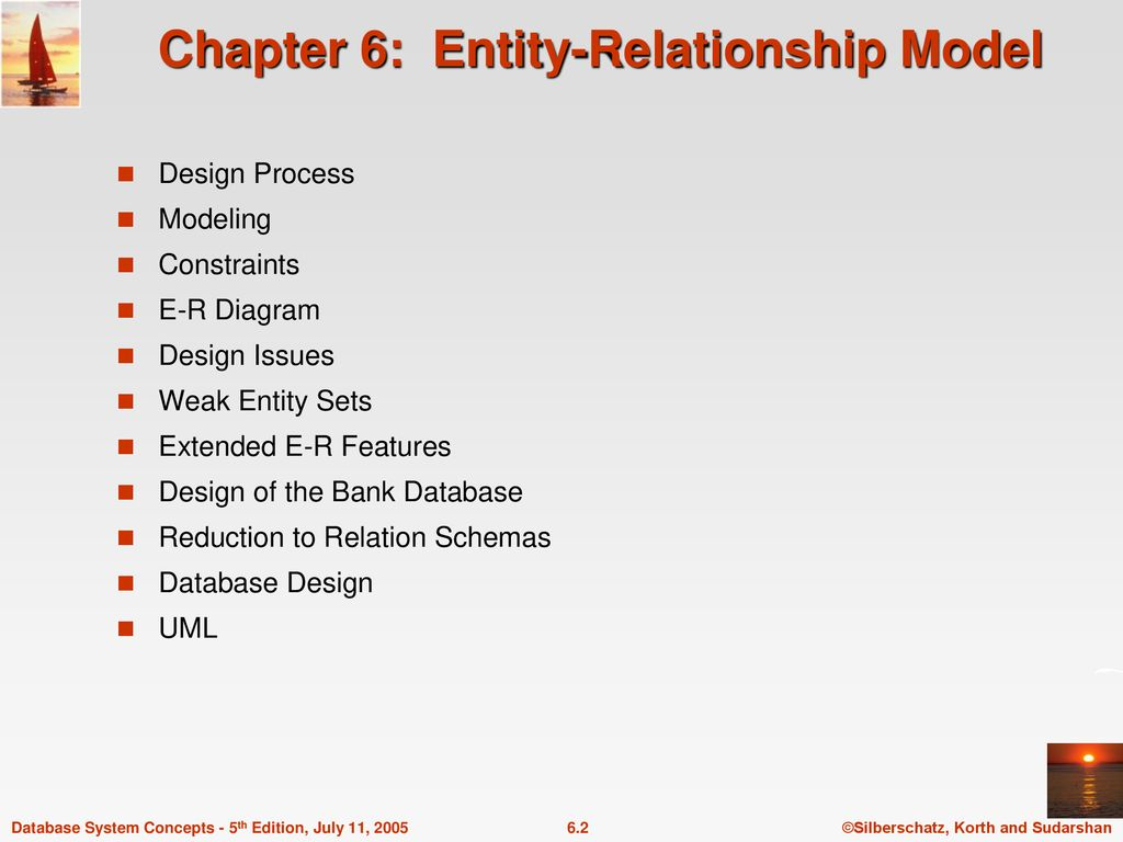 hight resolution of chapter 6 entity relationship model