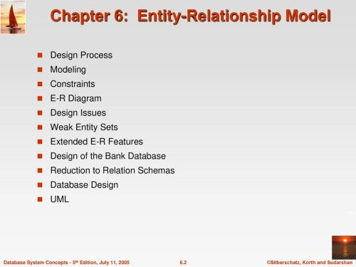 small resolution of chapter 6 entity relationship model
