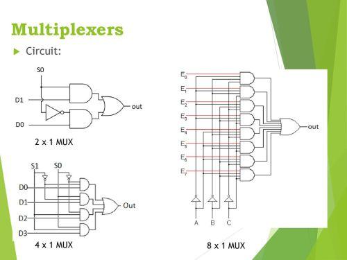 small resolution of 7 multiplexers circuit 2 x 1 mux 4 x 1 mux 8 x 1 mux