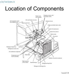 11 location of components [ 1278 x 959 Pixel ]