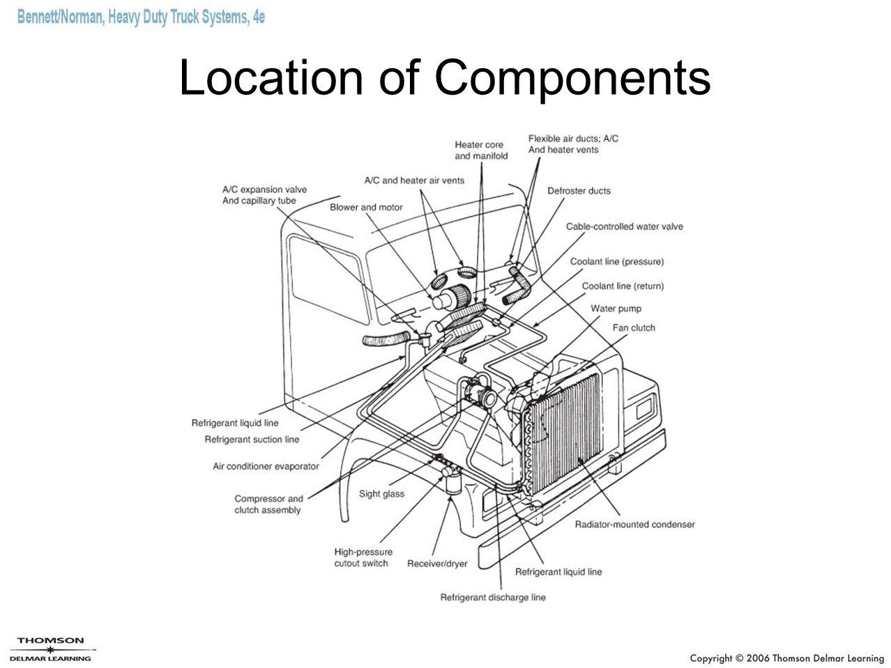 hight resolution of 11 location of components