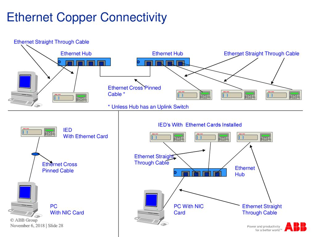 hight resolution of ethernet copper connectivity