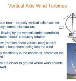 vertical axis wind turbines [ 1024 x 768 Pixel ]