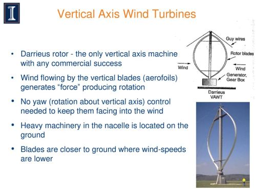 small resolution of vertical axis wind turbines