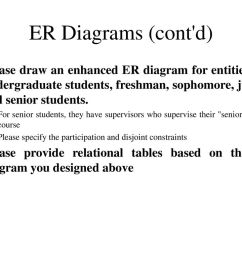 er diagrams cont d please draw an enhanced er diagram for entities like undergraduate [ 1024 x 768 Pixel ]