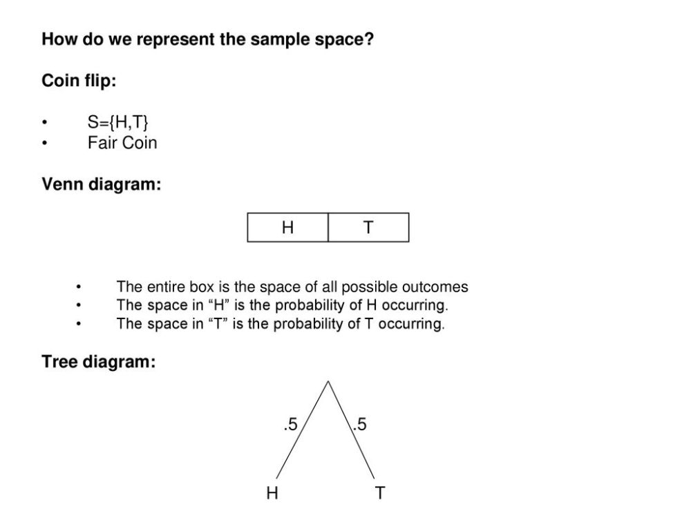 medium resolution of how do we represent the sample space coin flip s h t
