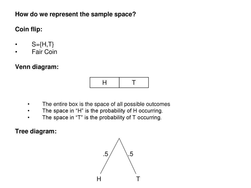 hight resolution of how do we represent the sample space coin flip s h t