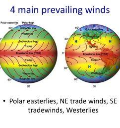 16 polar easterlies  [ 1024 x 768 Pixel ]