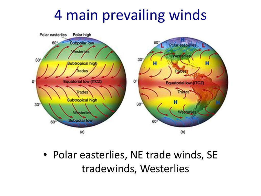 hight resolution of 16 polar easterlies