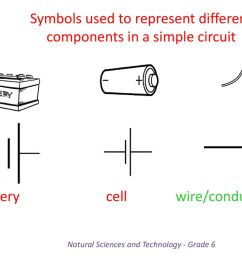 symbols used to represent different components in a simple circuit [ 1024 x 768 Pixel ]