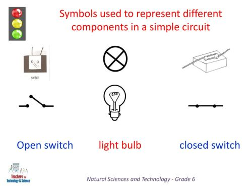 small resolution of symbols used to represent different components in a simple circuit