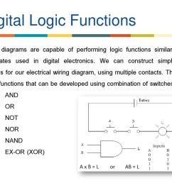 digital logic functions [ 1024 x 768 Pixel ]